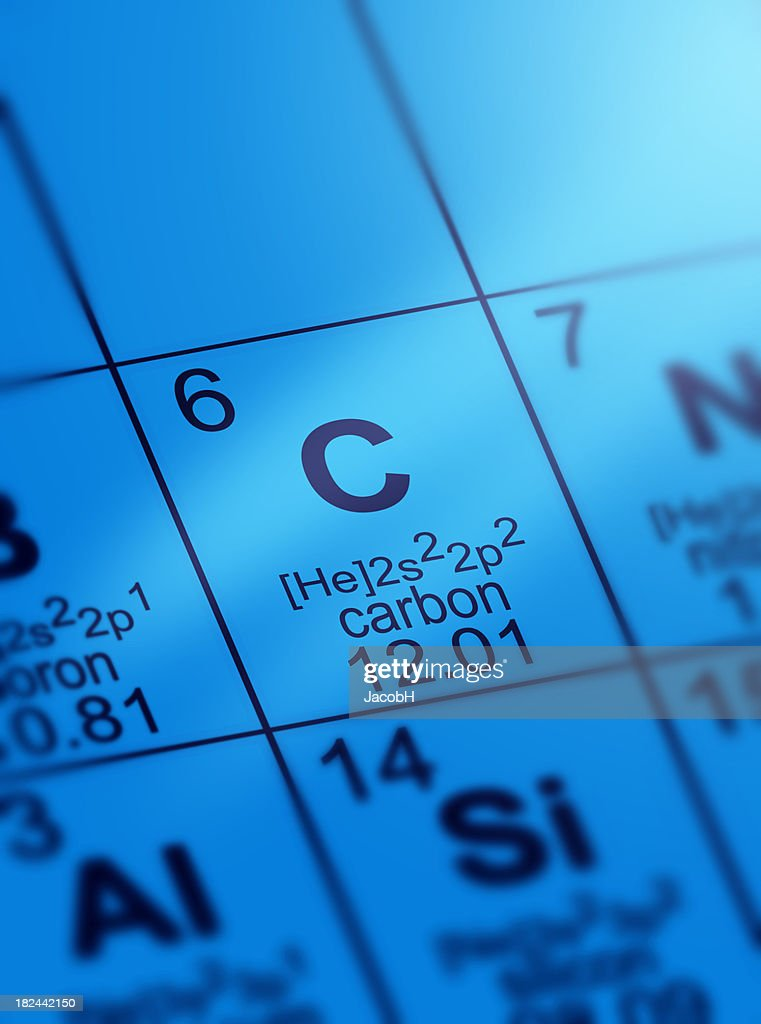 Atomic theory atomic structure atoms the building periodic table carbon urtaz Images