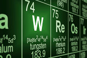 Detail of a partially blurred periodic table of the elements. Focus on tungsten
