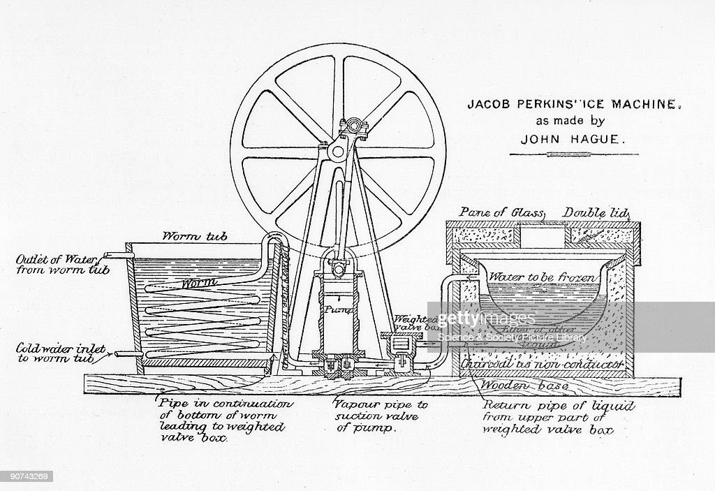 Perkins' ice machine, 1834. The first vapour compression machine for refrigeration. Jacob Perkins (1766-1849) was an American mechanical engineer and inventor. In 1831 he invented an early form of water boiler which paved the way for refrigeration, and compression machines.