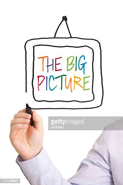 Person drawing a picture frame saying The Big Picture