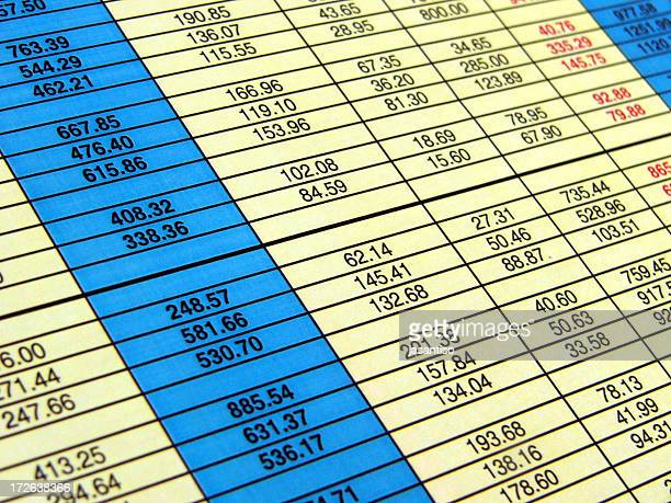 Perspective spreadsheet