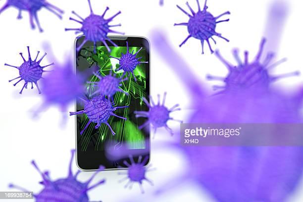 Telefon-virus