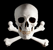 Photograph of Pirate Skull and Crossbones.