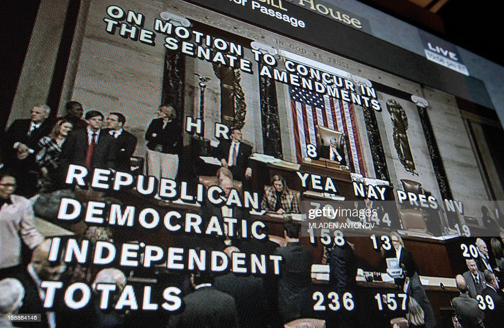 A picture of a TV screen shows the C-SPAN channel Live transmission from the US House of the Representatives voting for the Tax Relief Extension Act in Washington DC, January 01, 2013. By a vote of 257-167 the House has passed HR 8, the Tax Relief Extension Act, which the Senate passed early Tuesday morning by a vote of 89 to 8. The bill will now be sent to the US President for his signature.