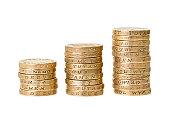 Three piles of one pound British coins