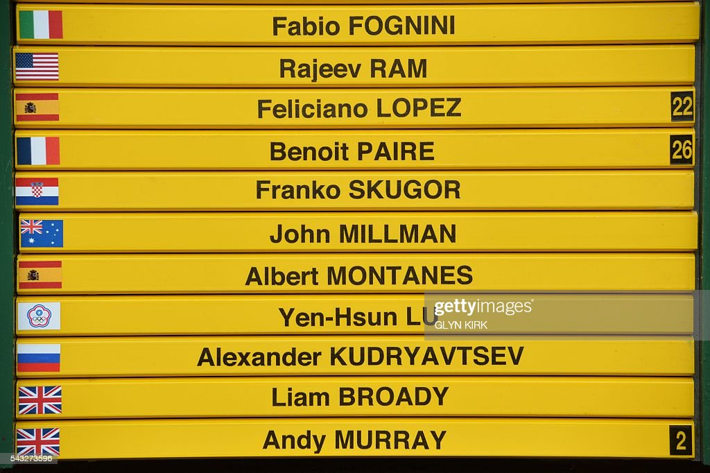 A picture shows the names of players in the first round draw displayed at The All England Lawn Tennis Club in Wimbledon, southwest London, on June 27, 2016 on the first day of the 2016 Wimbledon Championships. / AFP / GLYN
