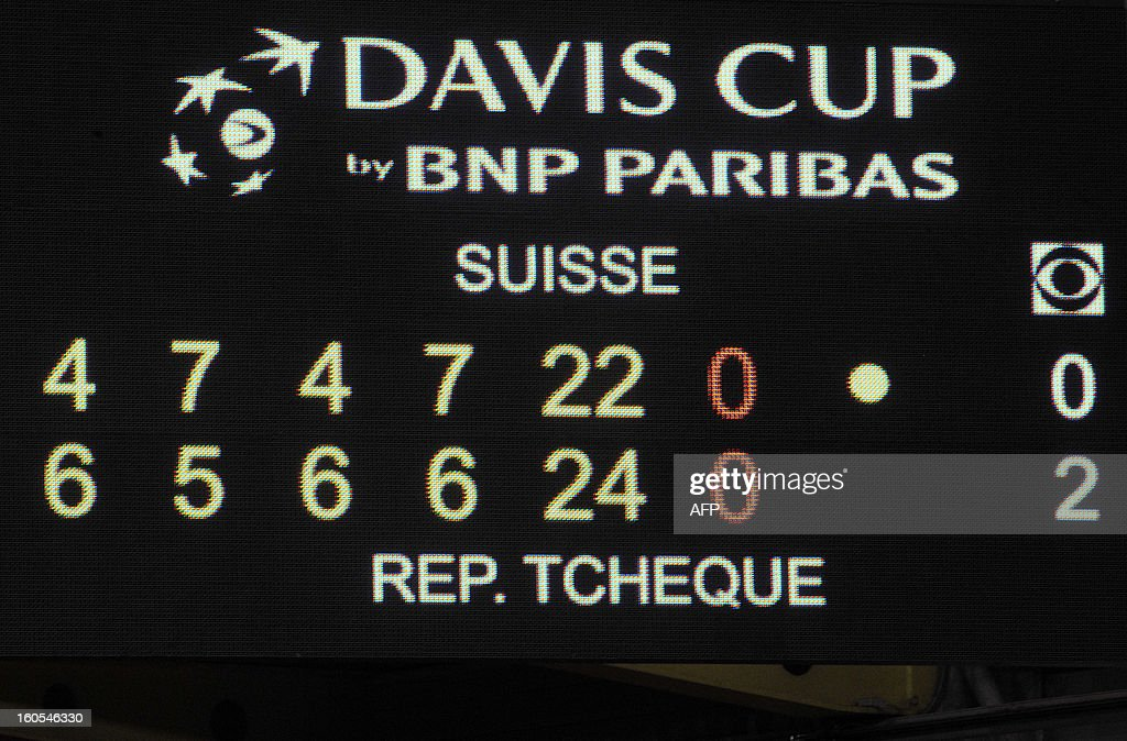 Picture taken on February 2, 2013 shows the scoreboard of the longest Davis Cup rubber of all time in Geneva. The Czech Republic's Tomas Berdych and Lukas Rosol defeated Stanislas Wawrinka and Marco Chiudinelli of Switzerland 6-4, 5-7, 6-4, 6-7 (3/7), 24-22. The result surpassed the previous record in the history of the tournament of the 6 hours 22 minutes it took John McEnroe to beat Mats Wilander 9-7, 6-2, 15-17, 3-6, 8-6 in the tie between the United States and Sweden in 1982.