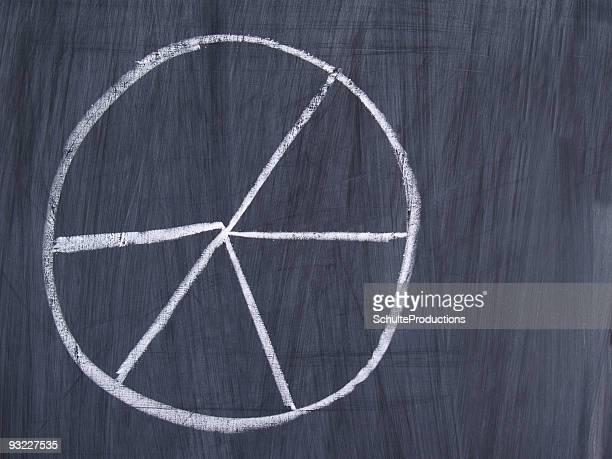 Pie Chart Chalk