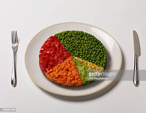 Pie chart made of vegetables