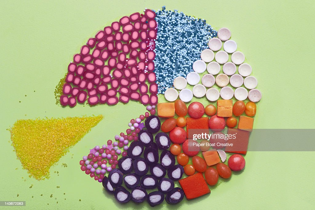 pie chart made out of different candies and sweets : Stock Photo