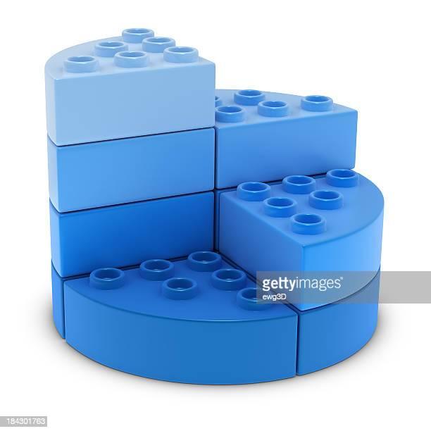 Pie Chart - Plastic Block