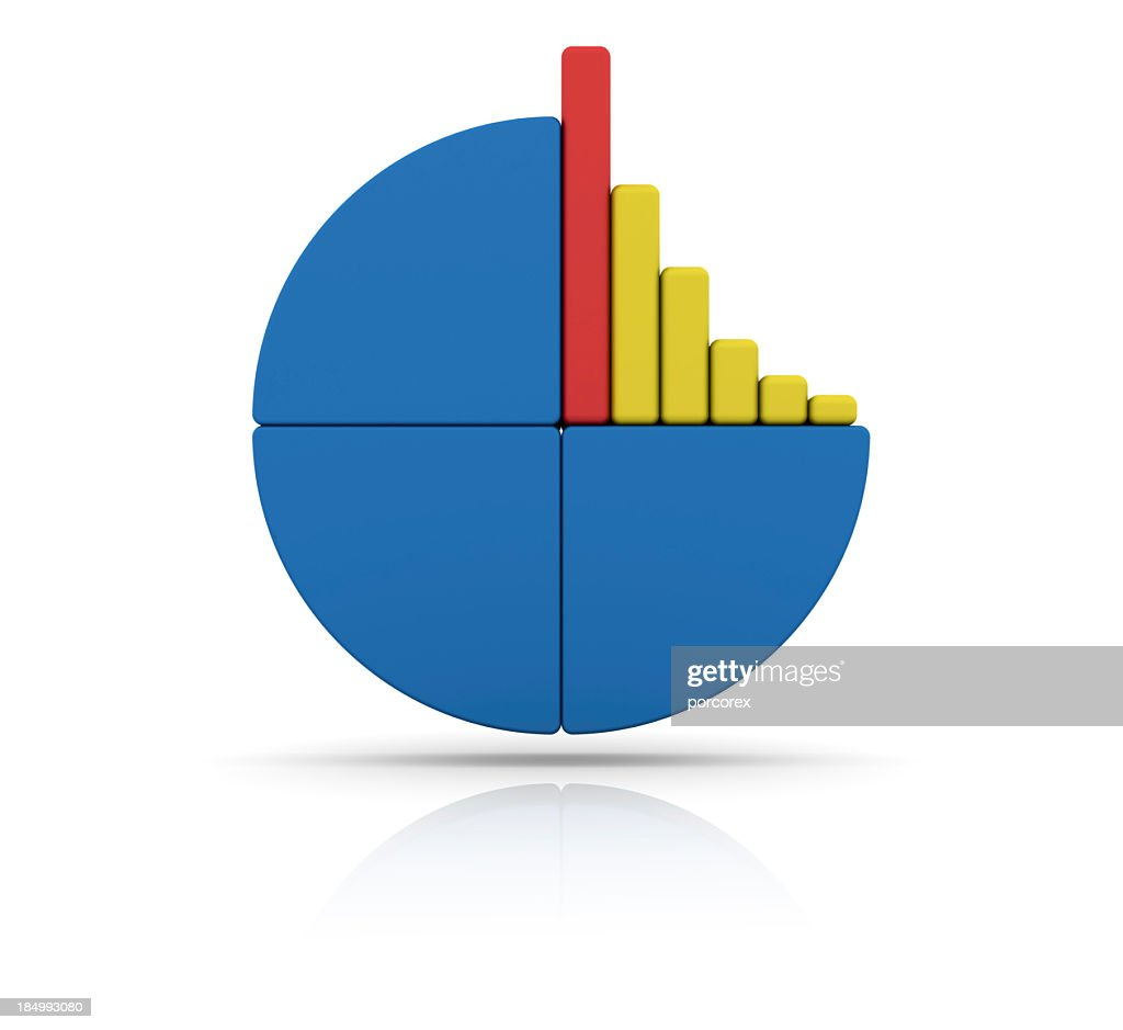 Pie Chart with Bar Graph
