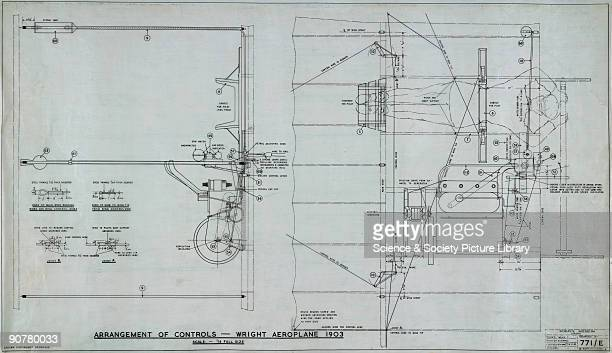 Plan of the aircraft in which Orville Wright and Wilbur Wright made the world's first controlled and powered flight at Kitty Hawk North Carolina on...