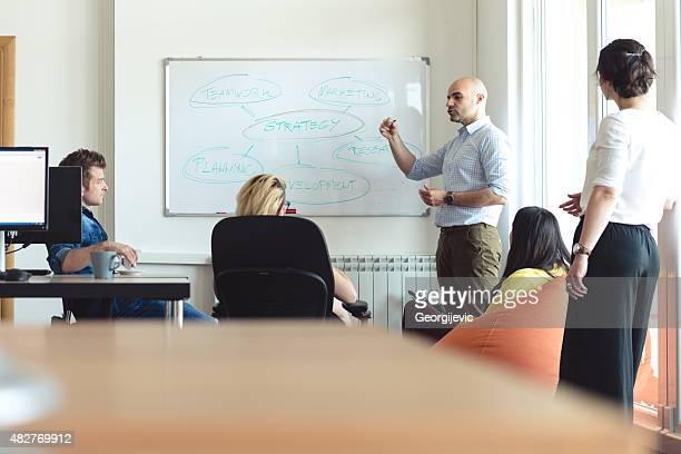 Organisation de la stratégie