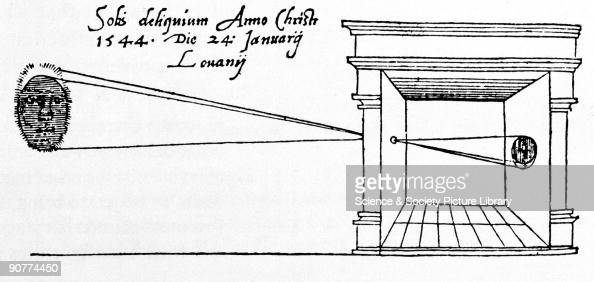 frisius gemmas illustration of a camera obscura  1544