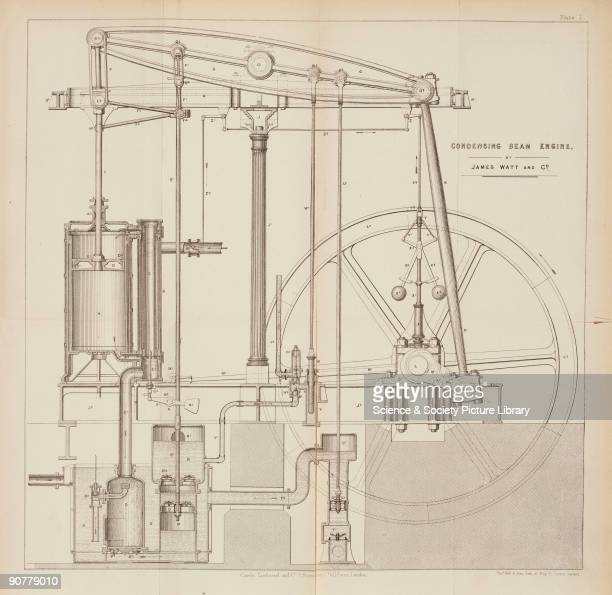Plate taken from Michael Reynold's 'Stationary engine driving a practical manual for engineers in charge of stationary engines' showing a condensing...