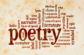 poetry word cloud on old paper with yellow and brown stains from vintage book