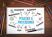 policies and procedures, Business Concept. Notebooks, pen and colored pencils on a wooden table