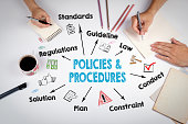 policies and procedures Concept. Chart with keywords and icons. The meeting at the white office table