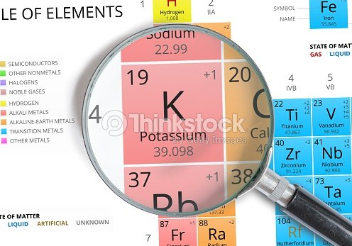 Potassium Symbol K Element Of The Periodic Table Zoomed Stock Photo