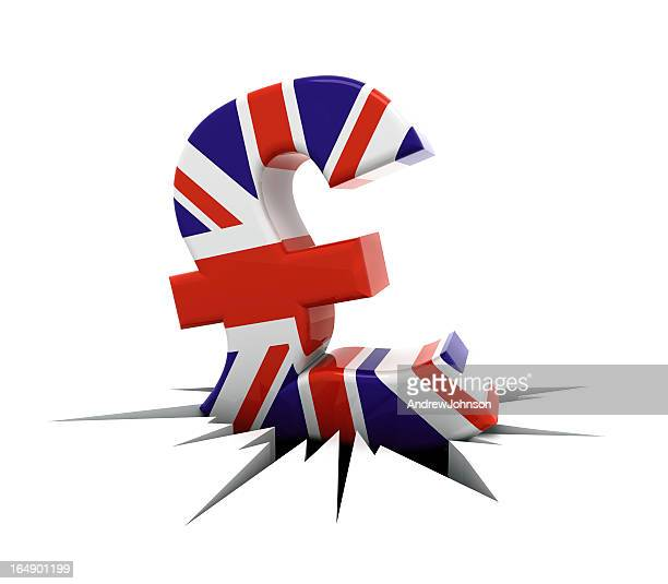 UK Pound Crash Concept