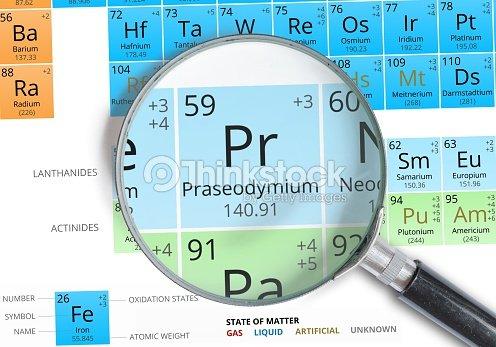 Praseodymium symbol pr element of the periodic table zoomed stock praseodymium symbol pr element of the periodic table zoomed stock photo urtaz Images
