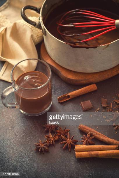 Preparing Hot Chocolate