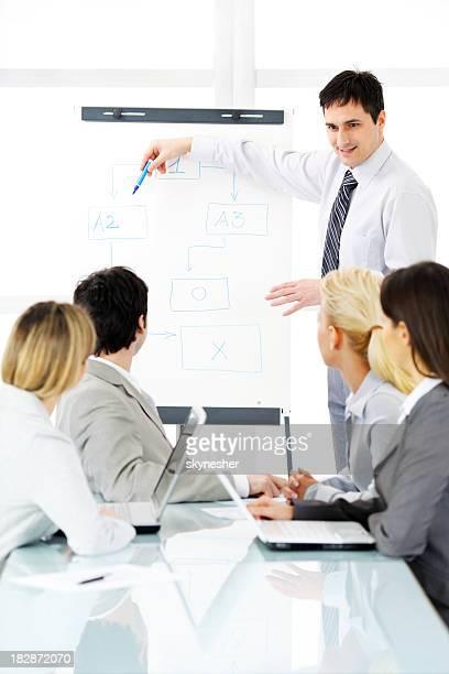 Présentation de l'homme d'affaires sur le tableau à feuilles