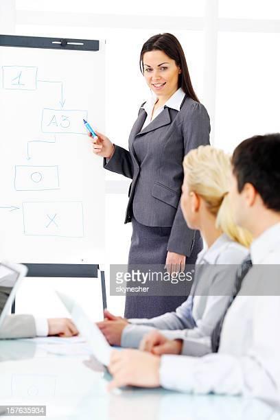 Présentation de femme d'affaires sur le tableau à feuilles.