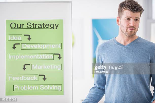 Presenting During a Business Meeting