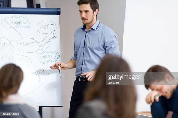 Presenting new ideas