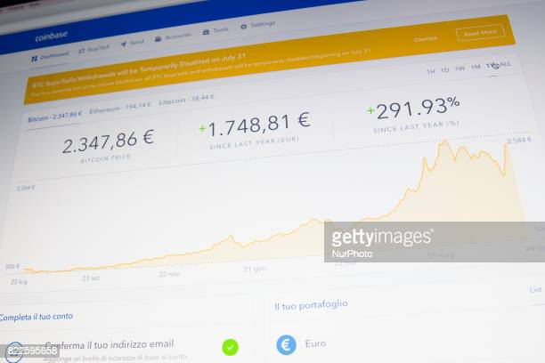 A price charts of Bitcoin on a Coinbase web platform Bitcoin is a cryptocurrency and a digital payment system invented by an unknown programmer or a...