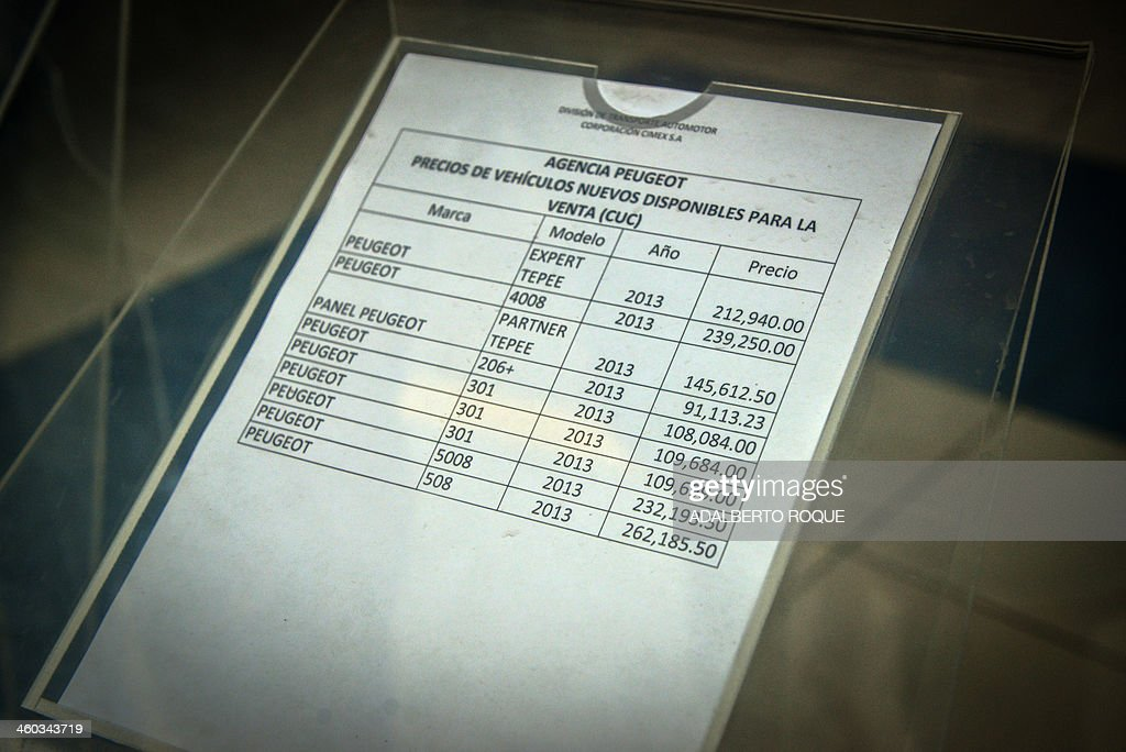 Price list of new and used foreign-made cars for sale at a car dealer in Havana on January 3, 2014. The free sale of cars in Cuba has been officially authorized Friday, but at astronomical prices. On the column at right are the respective prices in Cuban CUC curerency (1 CUC=1 Euro).