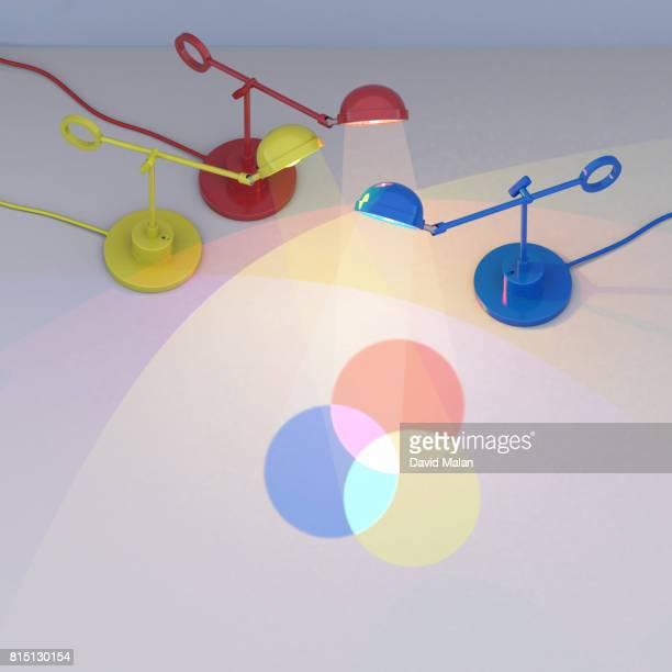 Primary colour lamps forming a venn diagram.