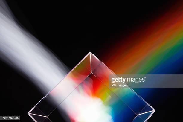 Prism Concept