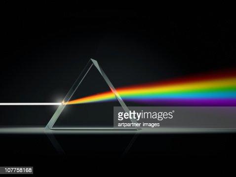 Prism splitting light into color spectrum