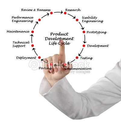 Product Development Life Cycle Stock Photo Thinkstock