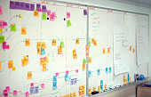 visual project planning on a big whiteboard