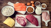 Best Foods High in Protein. Healthy eating and diet concept