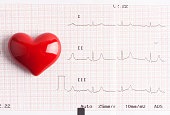 Pulse trace with red heart isolated on white background