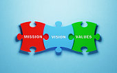 Colorful jigsaw puzzle pieces on blue background. Mission vision and values are written on puzzle pieces. Horizontal composition with copy space. Great use for puzzle concepts.