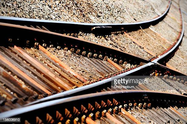 Railway Track Points