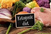closeup of a signboard with the text ketogenic diet, a diet to treat the infantile epilepsy, on a pile of some different raw food, such as eggs, different vegetables and some slices of meat