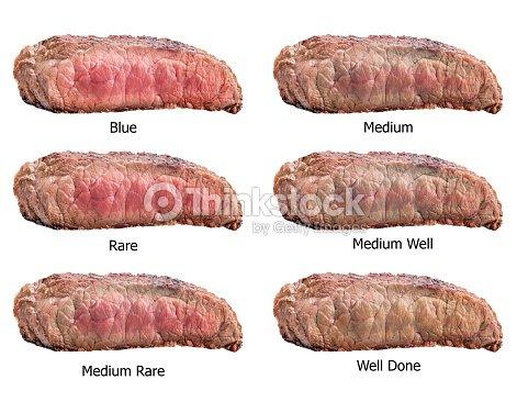 Raw steaks frying degrees: rare, blue, medium, medium rare, medium well, well done : Stock Photo