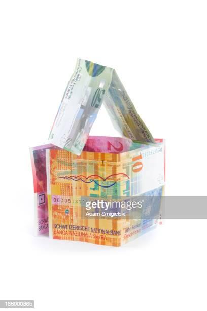 real estate Finanzen