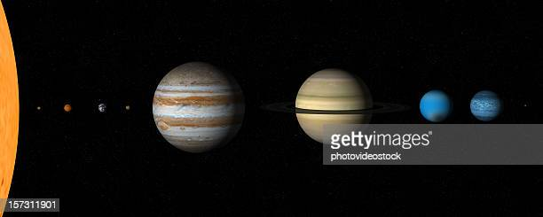 Real sizes in our solar system