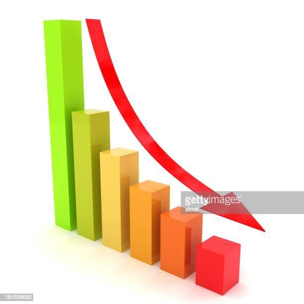 不況のチャート