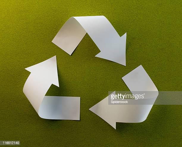 Wiederverwenden, reduzieren, Recycling