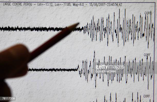 ReNass website shows the graphic of the earthquake in Peru 15 August 2007 which reached 79 on Richter Scale A powerful earthquake devastated several...