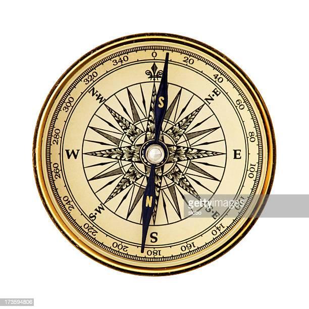 Umgekehrte Pole Kompass